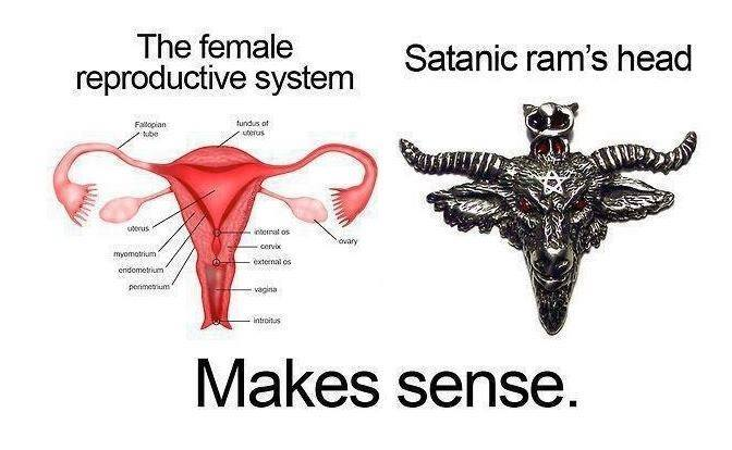 Revenge of the Uterus