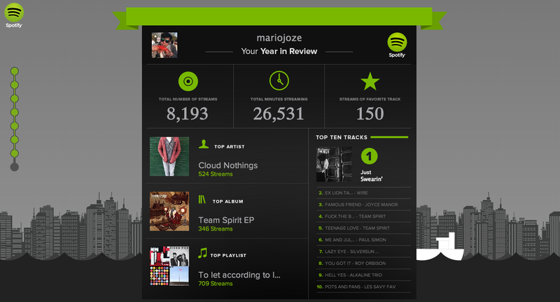 Show Us Your Personal Spotify Year In Review and We'll Show You Ours