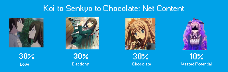 Anime No One Watched: Love, Elections & Chocolate
