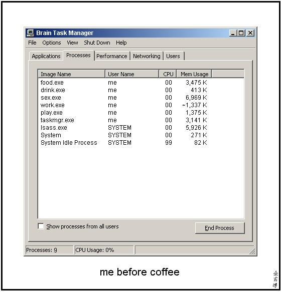 If My Brain Ran Windows, This Would Be How My Task Manager Looks