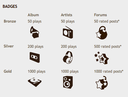 Zune Listener Badges Show Your Dedication To That Band You Like