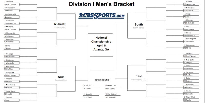 Here's Your 2013 NCAA Bracket