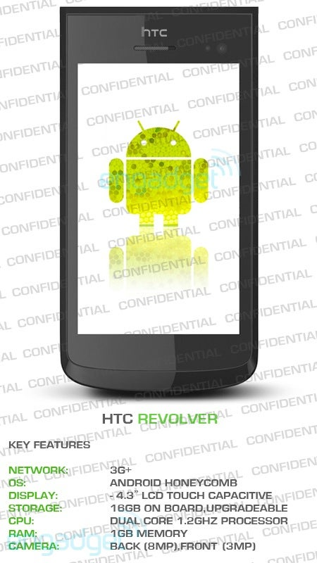 HTC Revolver: A Honeycomb Phone?