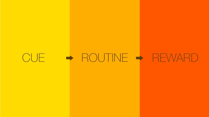Form Better Habits with a Cue-Routine-Reward System