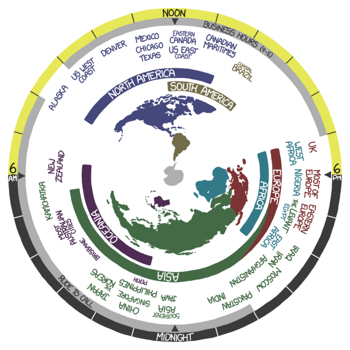 Check timezones with this xkcd cheat sheet