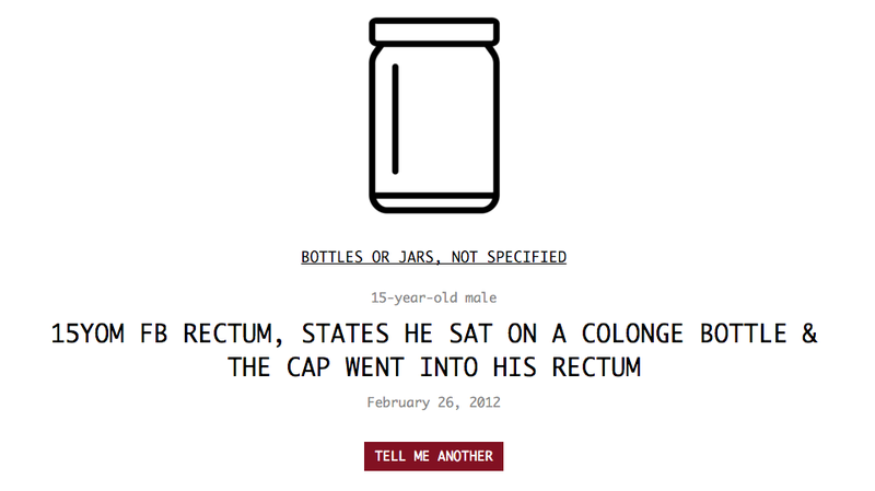 Explore Every 'Foreign Body in Rectum' Reported at US ERs Between 2009 and 2014