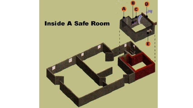 11 Tools to Turn Your Home Into A Fortress