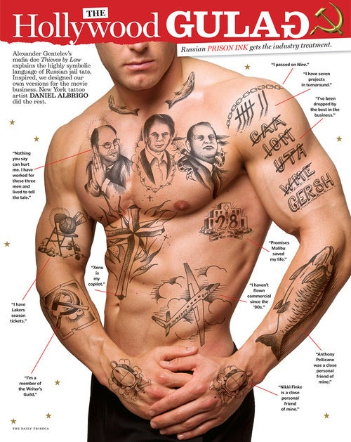 An Illustrated Guide to Hollywood Jailhouse Tats