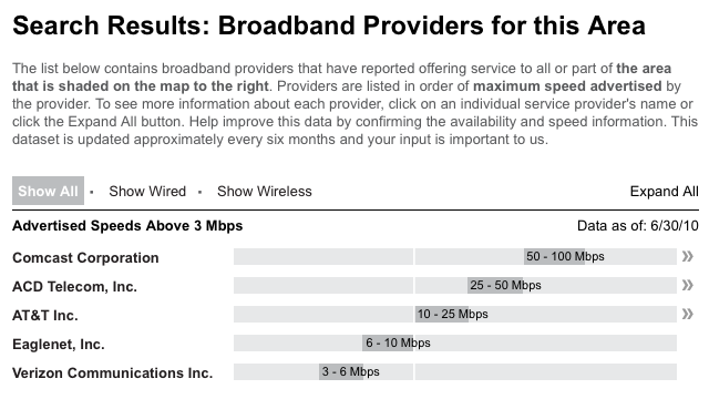 The National Broadband Map Shows You the Fastest Internet Available in Your Town