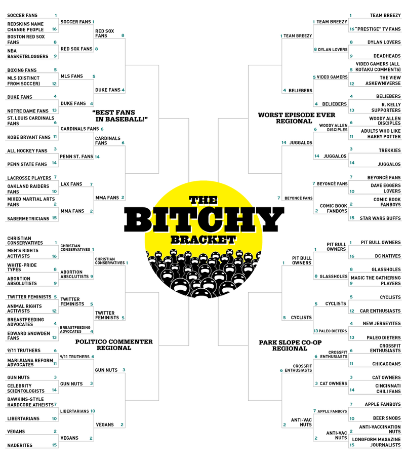 We're Down To The Mean 16: Round 3 Of The Bitchy Bracket