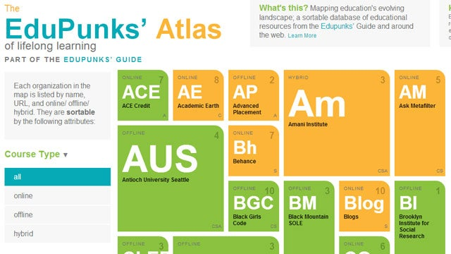 EduPunks' Atlas Sorts Free Online and Offline Educational Resources