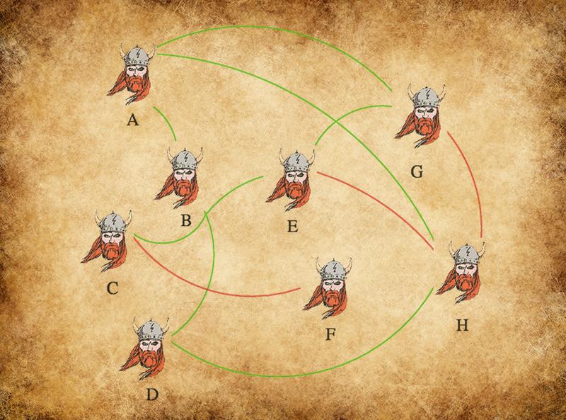 Can Network Theory Help Explain Epic Mythology?