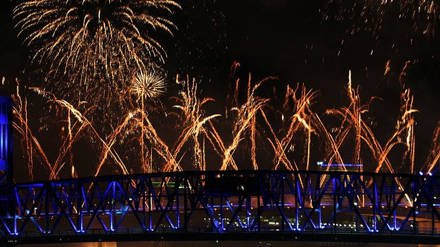 Taking Great Fireworks Photos on Your Android or iPhone