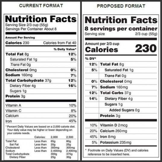 New FDA Labels