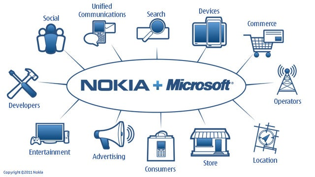 Nokia Can Customise Windows Phone 7 As Much As It Likes