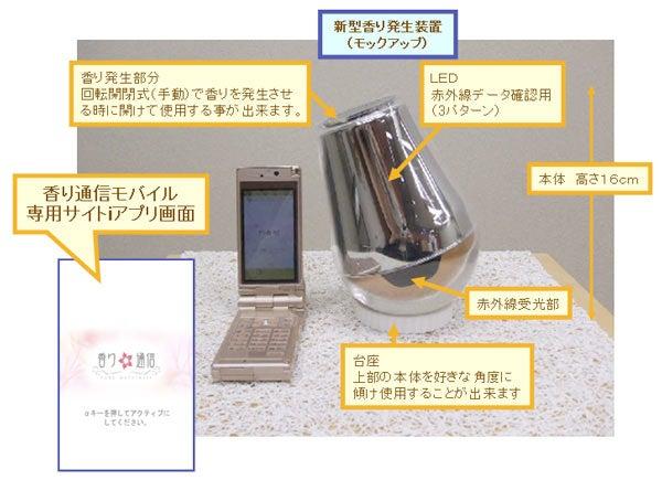 NTT Turning Cellphones Into Smellphones