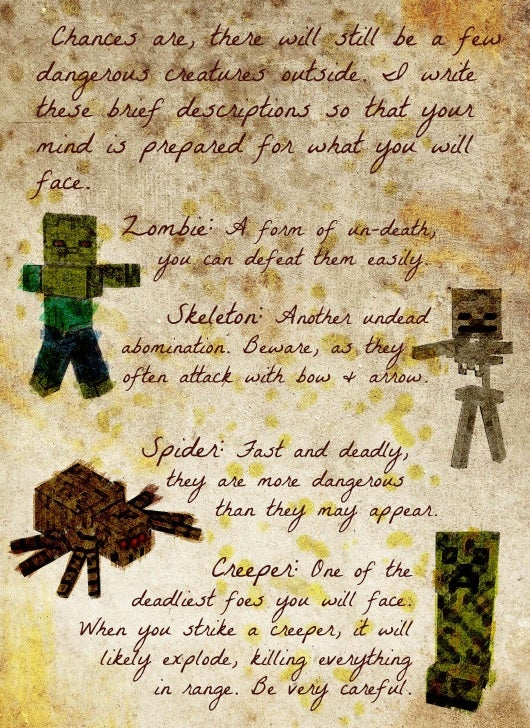 Minecraft Manual Gallery
