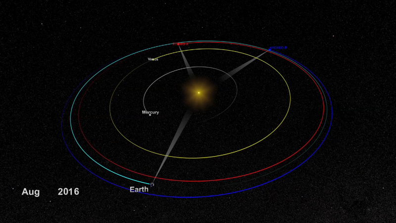 We Get a Happy Ending to the Saga of NASA's Lost Spacecraft STEREO-B