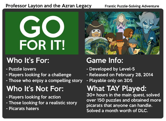 Professor Layton and the Azran Legacy: The TAY Review