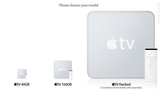 Add Up to 2TB of Storage to Your Apple TV