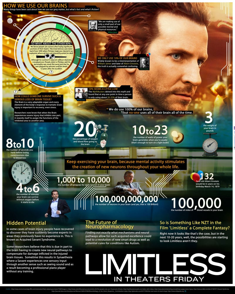 Limitless asks: What if yuppies really did have superpowers?
