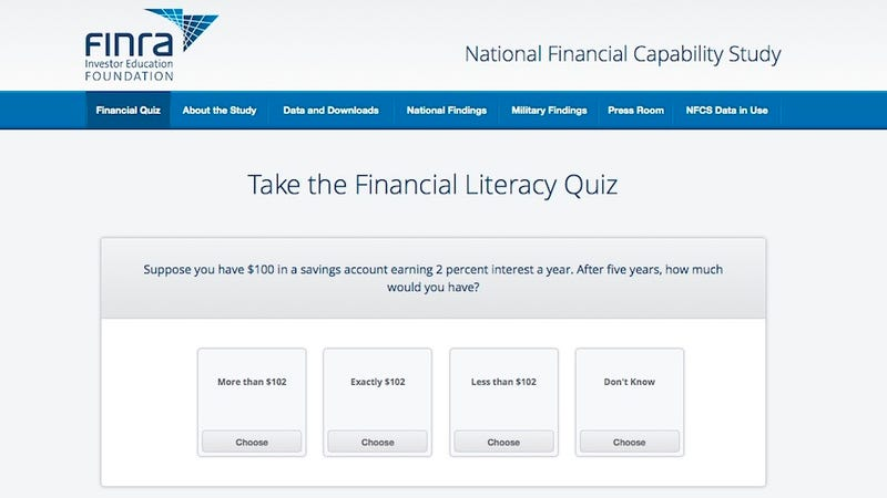 Measure Your Financial Literacy with This Basic Test
