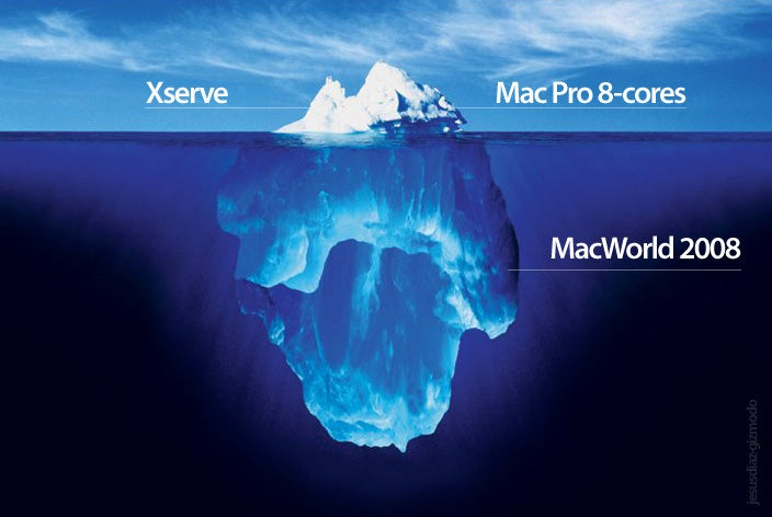 What To Expect at Macworld 2008 and Why We Think It Will Be Bigger than Usual