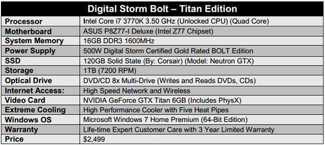Digital Storm Bolt - Titan Edition: The Kotaku Review