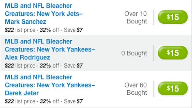 What Can Groupon Tell Us About Alex Rodriguez?