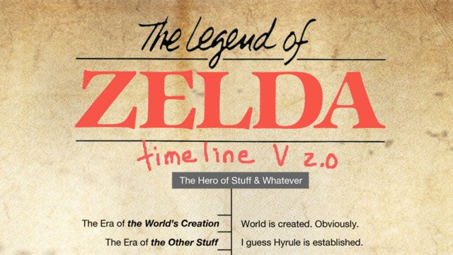 Man Plays Every Zelda Game in a Month, Writes Paper on Timeline