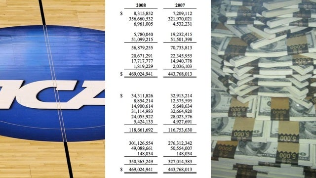 The NCAA's Accidentally Leaked Five Years Of Financial Statements (UPDATE)