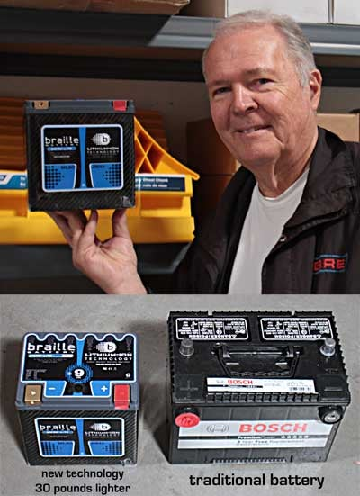 Has anyone ever bought a lithium ion car battery?