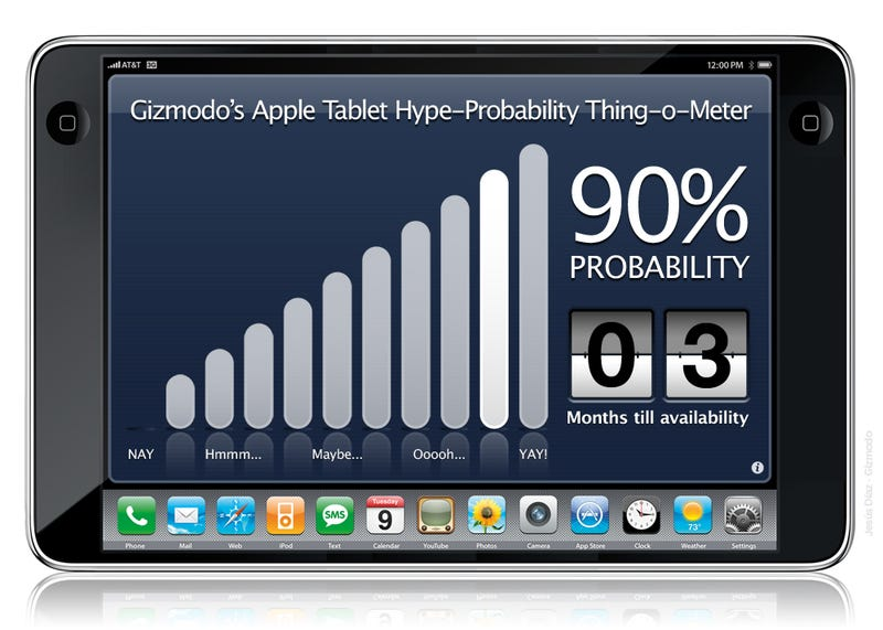 Apple Tablet Probability Meter: 90% Chance, 3 Months Away