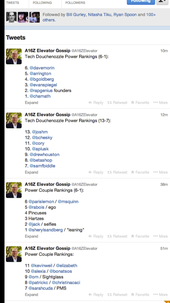 """Before It Got Suspended, @A16ZElevator Ranked """"Tech Douchenozzles"""""""
