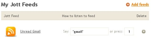 Get Your Gmail Feed Read to You by Phone