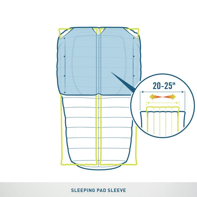 The Coziest Two-Person Sleeping Bag Yet