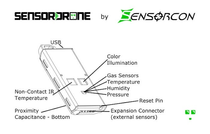 Hack Your Environment With 25% off the Sensordrone