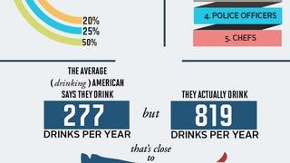The (Wine) Drunk American Millennial