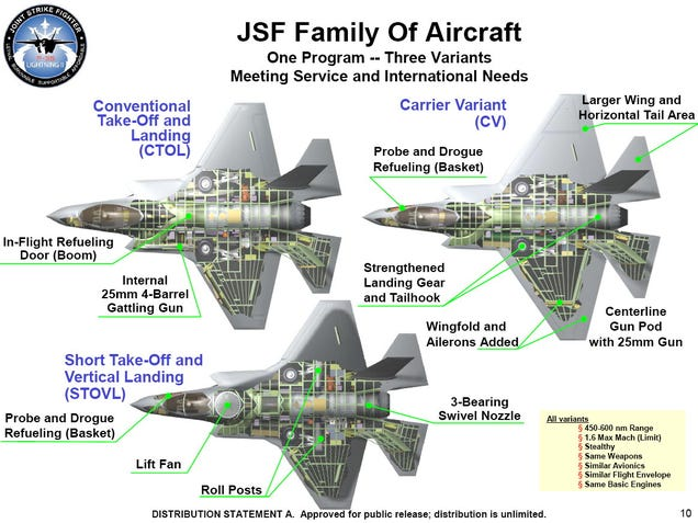 7 Things The Marines Have To Do To Make The F-35B Worth The Huge Cost