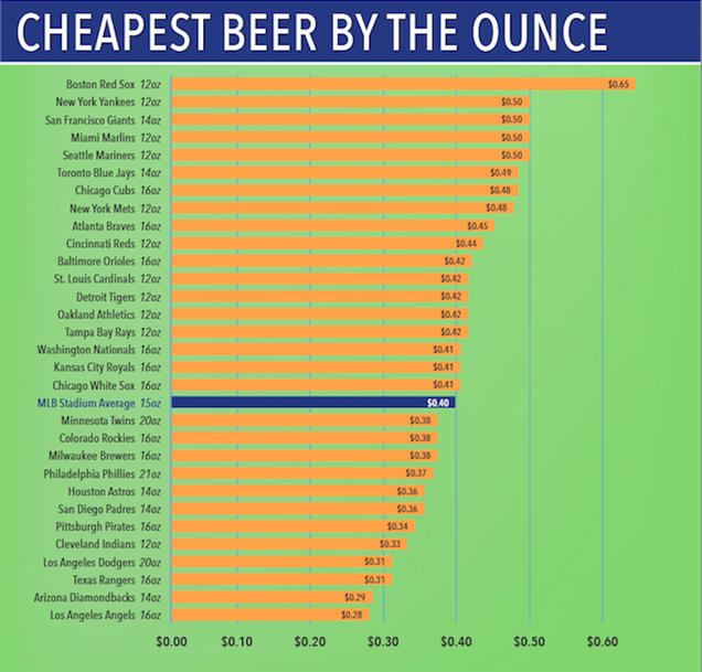 beer economics supply and demand Certain varieties, such citra, are still in high demand and supply is still playing  catchup citra is a hop commonly used in beer varieties such as.