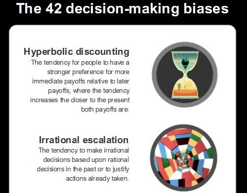 Illustrated Guide Explains Your Mind's Decision Biases