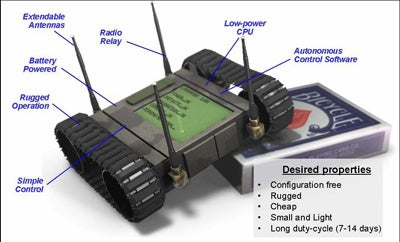 DARPA's Landroids to Autonomously Cover Areas with Wi-Fi