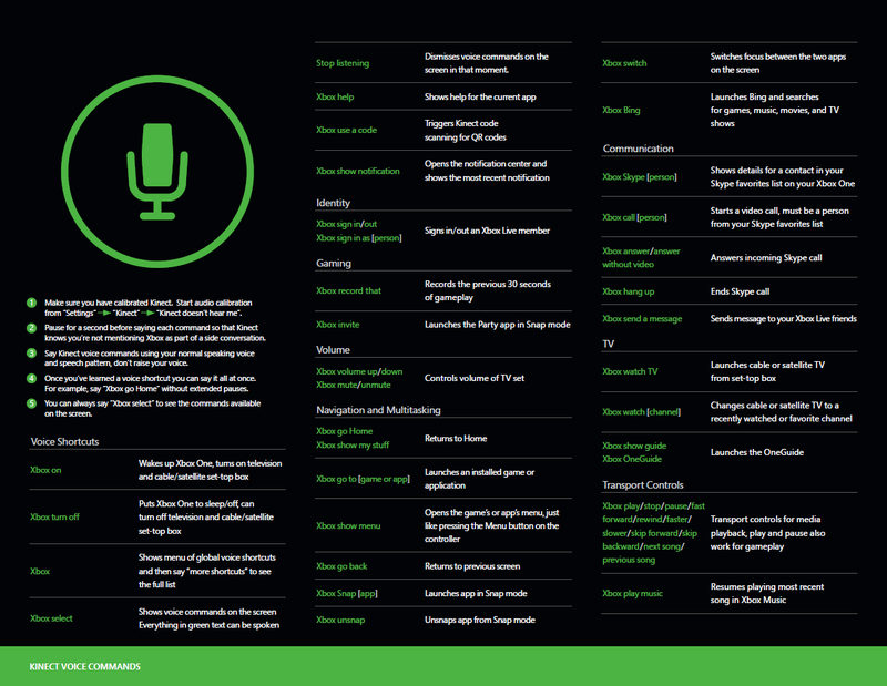 An Xbox One Kinect Dictionary, For When It Just Doesn't Understand You