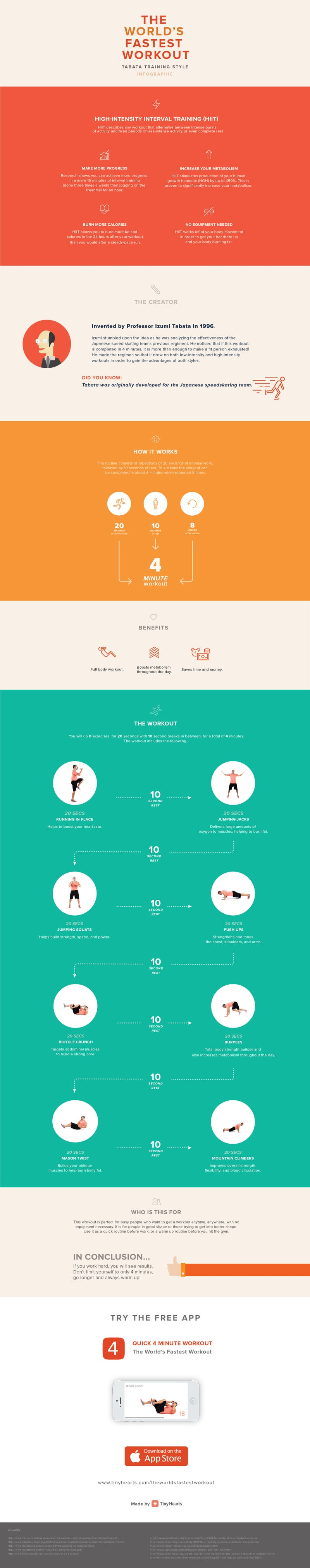 This Graphic Walks You Through the Four-Minute Workout