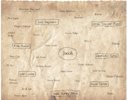 Lost's Off-Island Character Coincidences Mapped Out