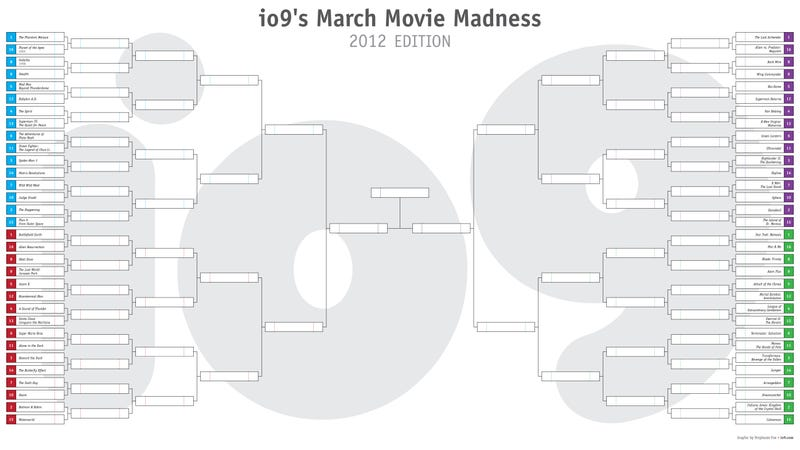 io9's March Movie Madness: Pick the worst science fiction movie ever made!
