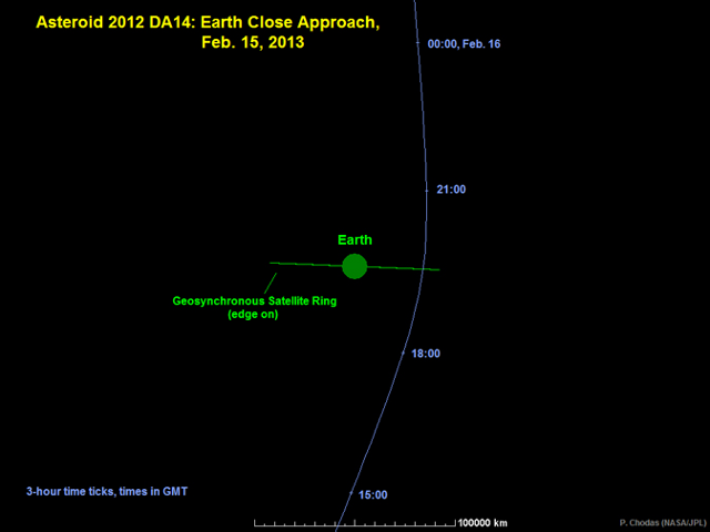 Everything You Need to Know About Earth's Close Shave With an Asteroid