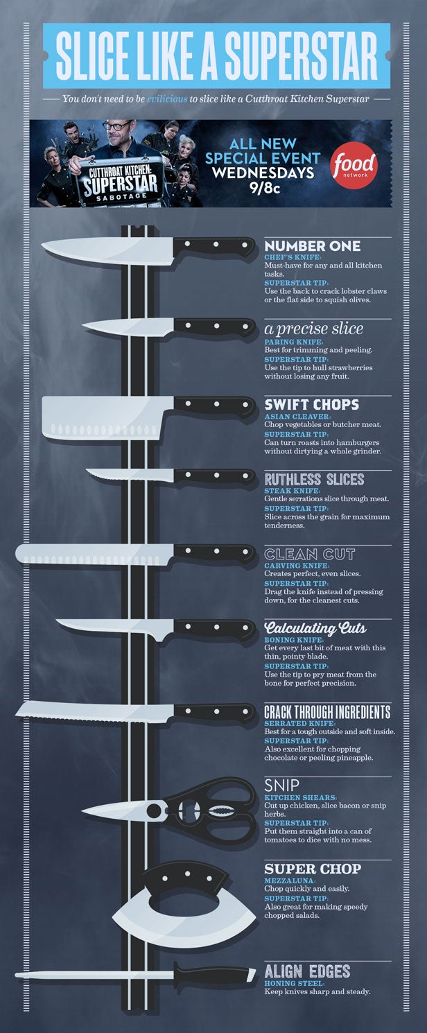 learn the proper uses of kitchen knives with this handy
