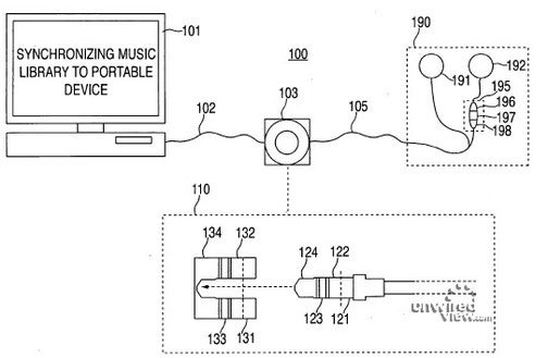 Apple Patent Puts Flash Storage, Device Settings In Headsets