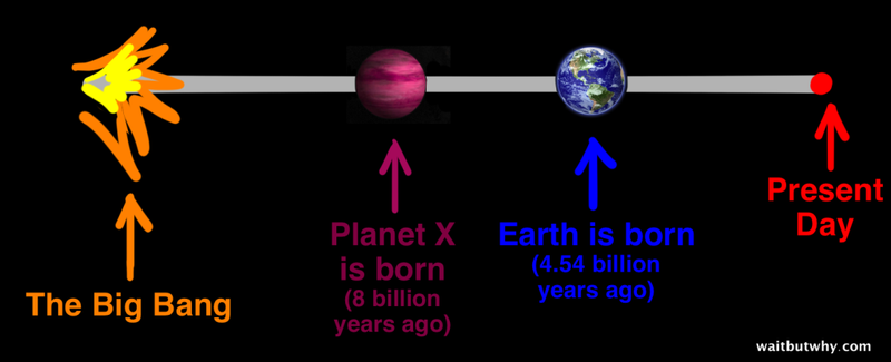 The Fermi Paradox: Where the Hell Are the Other Earths?